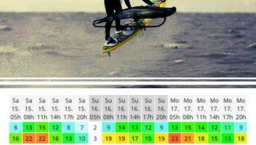 Wochenendaussichten?  Nicht so schlecht. *surfmodus on*#wind...